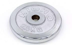 Блины (диски) хромированные d-30мм HIGHQ SPORT ТА-1451 2,5кг (металл хромированный)
