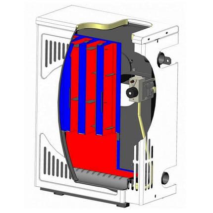 Парапетный двухконтурный газовый котел Маяк АОГВ 12ПВ, фото 2