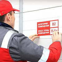 Розрахунок категорій та класів, зон за вибухопожежною та пожежною небезпекою.