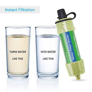 Туристический фильтр для очистки воды. Water Filter Staraw 0.1 микрон (Портативный)