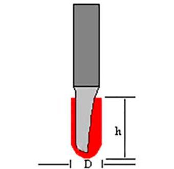 Фреза кромочная калевочная Topfix, 8х25 мм (04008)