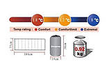 Спальник KingCamp Oxygen (KS3122) (grey,левая), фото 4