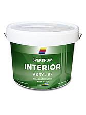 Фарба для стін і стель Spektrum Interior 07 (vit) водоемульсійна, 10 л