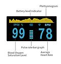Пульсоксиметр на палец для измерения пульса и сатурации крови Pulse Oximeter C101A3 IMDK Medicalслород, фото 3