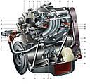 Детали Двигателя, системы впуска и выхлопа
