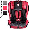 Детское автокресло для ребёнка Lionelo JASPER ISOFIX RED от 9 до 36 кг красное для детей