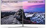Как настроить новый HDR-телевизор — перечень полезных функций
