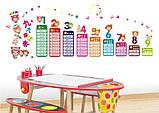 Таблиця множення наклейка (150х60см), фото 10