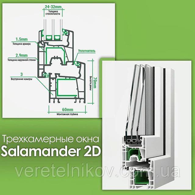 """Salamander 2D"" (Саламандра) окна пластиковые."