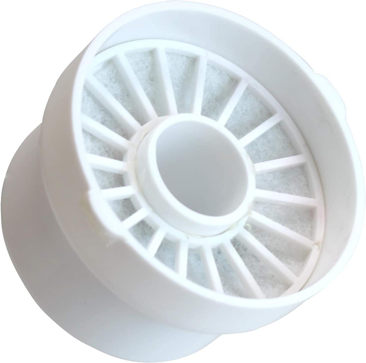 Сменный фильтр для поилки-фонтана, 2шт/уп