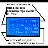 Кислородный концентратор JAY-10-4.0.A 0-10л/мин с датчиком кислорода , фото 5