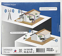 Мощный Wi-Fi роутер Alfa WISP-NR, фото 3