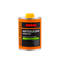 Антисиліконова добавка в фарбу ANTISILICONE ADDITIVE  0,3л  RANAL