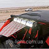 Адаптивная LED фара Aurora Evolve N20 - 248W, фото 3