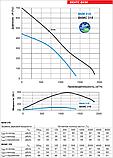 Промышленный центробежный вентилятор ВЕНТС ВКМ 315 для круглых каналов (VENTS VKM 315), фото 3