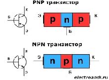 Транзистори біполярні