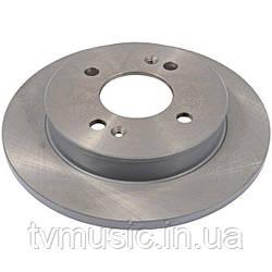 Тормозной диск BluePrint ADG04396