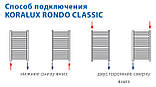 Koralux Rondo Classic 900x600 - Полотенцесушитель, фото 2