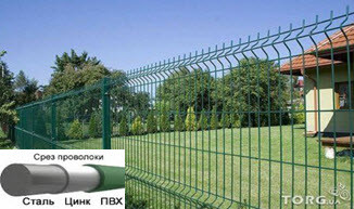 Заграда  стандарт высота 1,5 м длина  2,5 м  з ППЛ ячейка 50х200