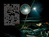 Фонарь ручной Fenix E18R Cree XP-L HI LED, фото 5