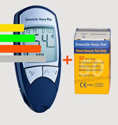 Глюкометр Сенсолайт Нова Плюс -  SensoLite Nova Plus + 60 тест-полосок, фото 2