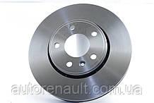 Тормозной диск передний на Рено Трафик 01>NIPPARTS (Нидерланды) J3301087