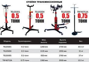 Стойка трансмиссионная гидравлическая для автосервиса, СТО для снятия КПП  (0,5 т1140-1945mm) TORIN  TEL05004S, фото 2