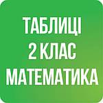 Таблиці 2 кл Математика НУШ