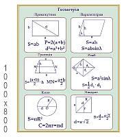 Плакат по геометрии