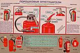 Огнетушитель порошковый ВП-9 (з), Харьков, фото 3