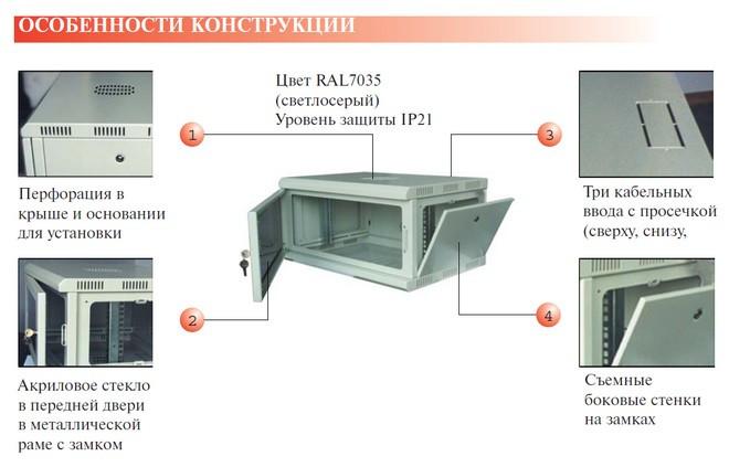 Настенный коммутационный шкаф ZT-NET AL-DR09U-66