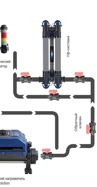 Схема установки электронагревателя Elecro серии Evolution 2