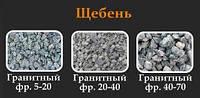 Щебень фракция 5-20 25кг