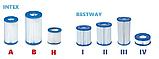 Фильтр для насос-фильтра 58095. Материал: прочная фильтровальная бумага. Размер: 25.4 х 14.2 см. Тип «IV», фото 2