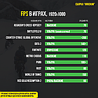 Игровой компьютер Сборка Irridium в корпусе Rockstar (I7-4770 / GTX 1080 8GB / 16GB ОЗУ / HDD 1000GB ), фото 2