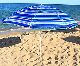 Зонт пляжный №1 (диаметр - 2.0 м) МН-0039