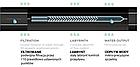 Капельная лента 8 mil (0.2мм), 16 мм, 20 см, 1,5л/ч, HIRRO TAPE, DSTHT 16081520-1000, фото 3
