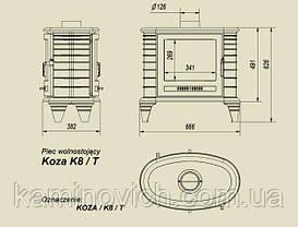 Чугунная печь KRATKI Koza K8 туннель, фото 3