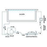 Elecro Электронагреватель Elecro Flowline 8Т86В Titan/Steel 6кВт 230В, фото 2