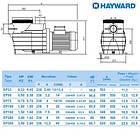 Hayward Насос Hayward SP2507XE111 EP 75 (220В, 11.5 м3/ч, 0.75HP), фото 4