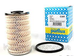 Топливный фильтр на Renault Trafic 2001-> 1.9dCi + 2.0dCi + 2.5dCi — PURFLUX C491
