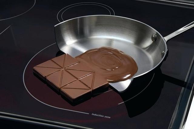 Сковороды для электрических плит