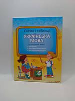 Весна Схеми і таблиці Українська мова в початковій школі