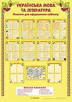 Комплект плакатів для оформлення кабінету української мови та літератури