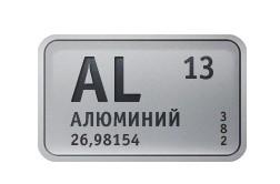 Лом алюминия