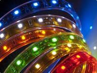 ВИДИ світлодіодні стрічки