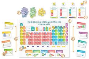 Настольная игра Periodic: Гра елементів (Таблица Менделеева , фото 3