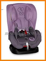 Автокресла | Кресло детское в машину