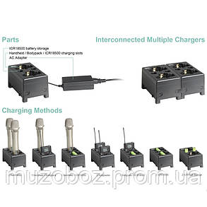 Комплект радиомикрофонов Mipro ACT-2402/2*ACT-24HC/MP-80, фото 2