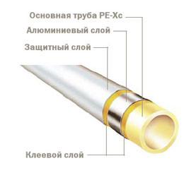 Універсальна багатошарова труба PE-Xc/Al/PE Ø 63 х 6 мм 5 м штанга